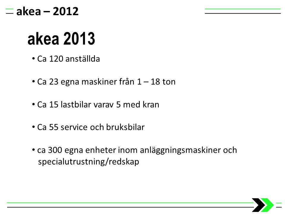 akea – 2012 akea 2013 Ca 120 anställda Ca 23 egna maskiner från 1 – 18 ton Ca 15 lastbilar varav 5 med kran Ca 55 service och bruksbilar ca 300 egna e