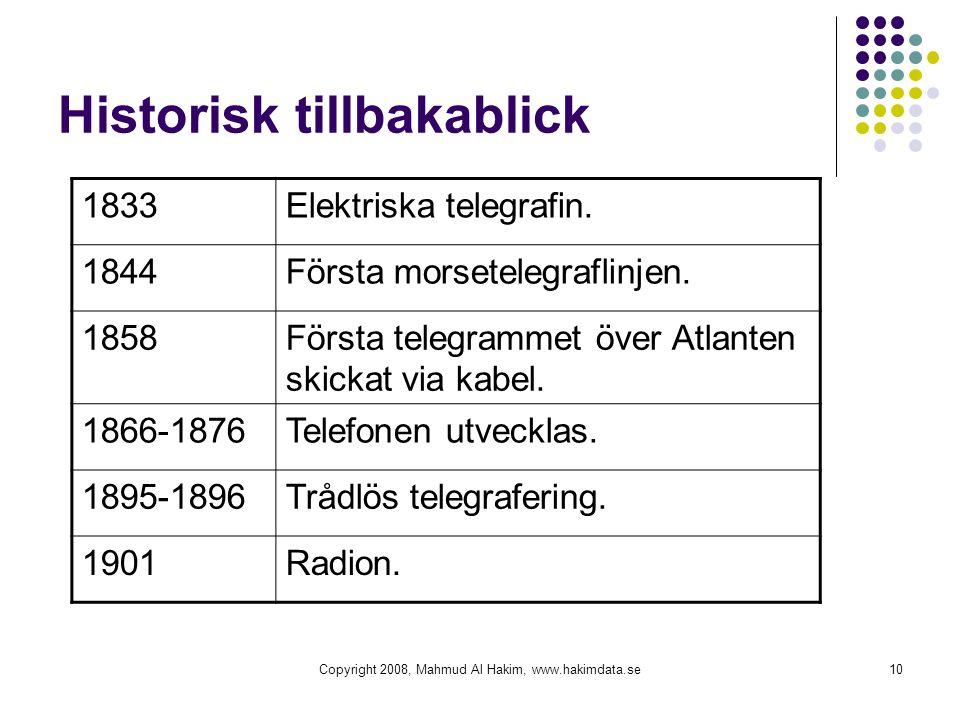 Copyright 2008, Mahmud Al Hakim, www.hakimdata.se10 Historisk tillbakablick 1833Elektriska telegrafin. 1844Första morsetelegraflinjen. 1858Första tele
