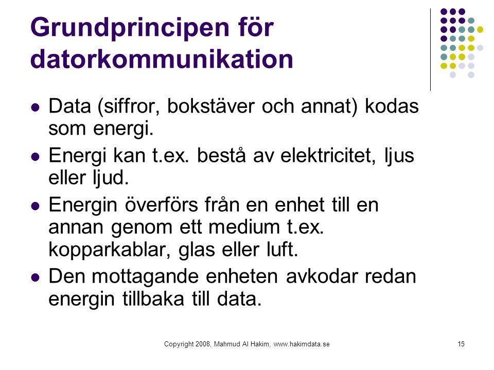 Copyright 2008, Mahmud Al Hakim, www.hakimdata.se15 Grundprincipen för datorkommunikation Data (siffror, bokstäver och annat) kodas som energi. Energi
