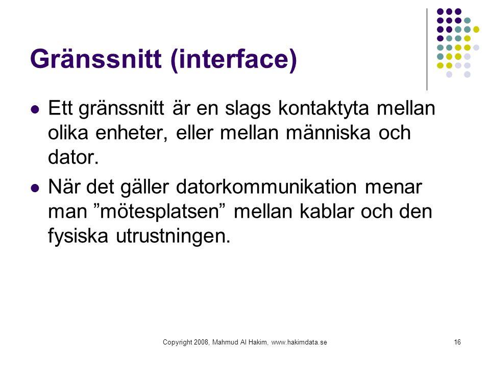Copyright 2008, Mahmud Al Hakim, www.hakimdata.se16 Gränssnitt (interface) Ett gränssnitt är en slags kontaktyta mellan olika enheter, eller mellan mä