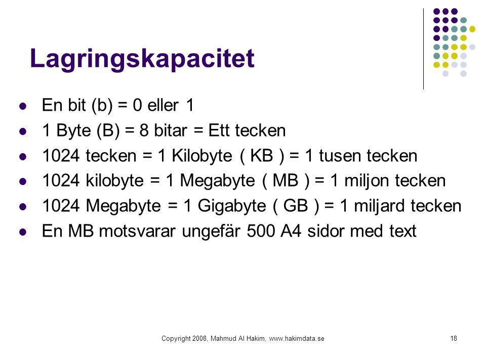 Copyright 2008, Mahmud Al Hakim, www.hakimdata.se18 Lagringskapacitet En bit (b) = 0 eller 1 1 Byte (B) = 8 bitar = Ett tecken 1024 tecken = 1 Kilobyt