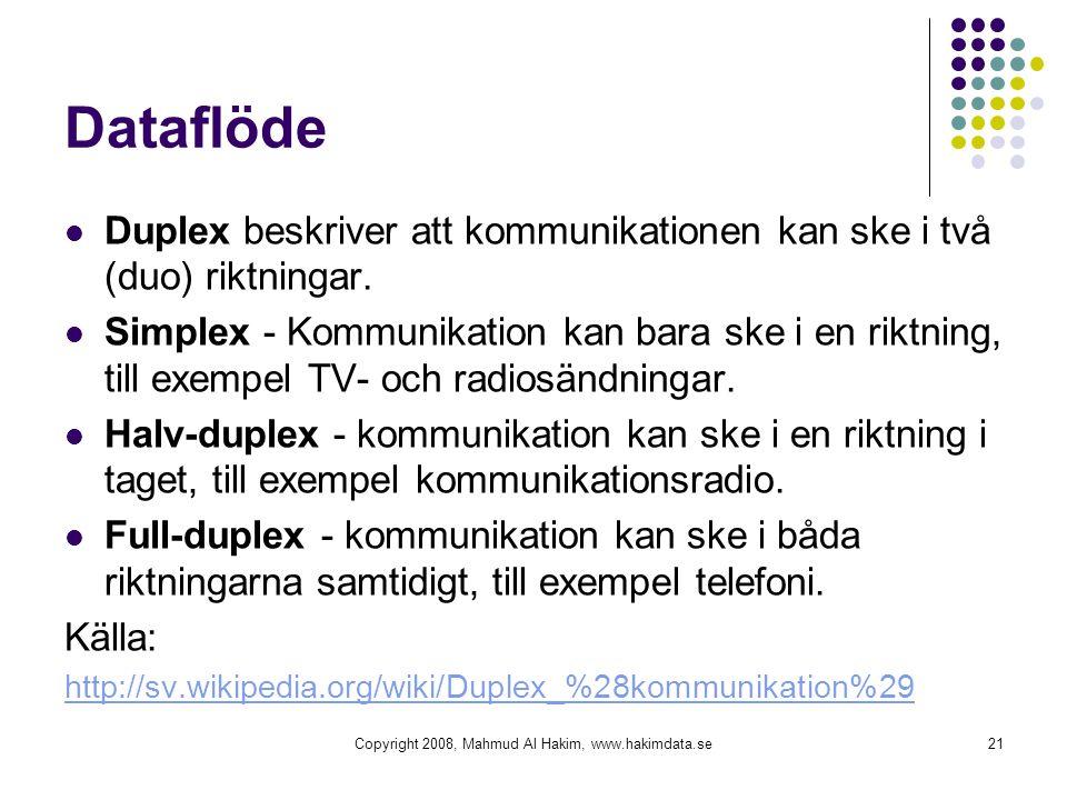 Copyright 2008, Mahmud Al Hakim, www.hakimdata.se21 Dataflöde Duplex beskriver att kommunikationen kan ske i två (duo) riktningar. Simplex - Kommunika