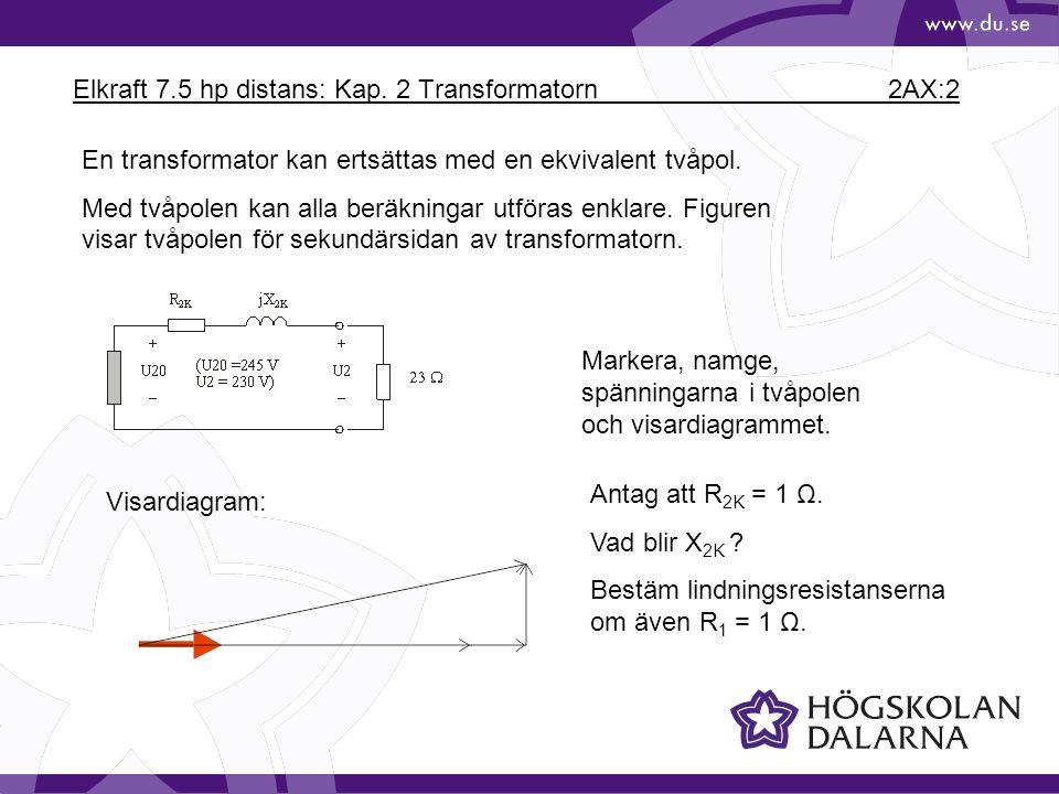 Elkraft 7.5 hp distans: Kap. 2 Transformatorn 2AX:2 En transformator kan ertsättas med en ekvivalent tvåpol. Med tvåpolen kan alla beräkningar utföras