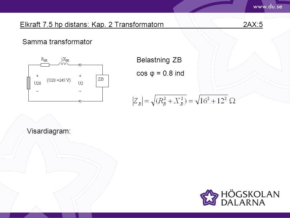 Elkraft 7.5 hp distans: Kap. 2 Transformatorn 2AX:5 Belastning ZB cos φ = 0.8 ind Visardiagram: Samma transformator