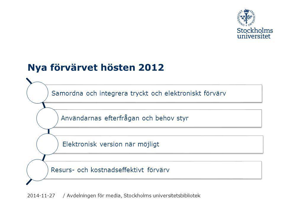 Nya förvärvet hösten 2012 Samordna och integrera tryckt och elektroniskt förvärv Användarnas efterfrågan och behov styr Elektronisk version när möjlig