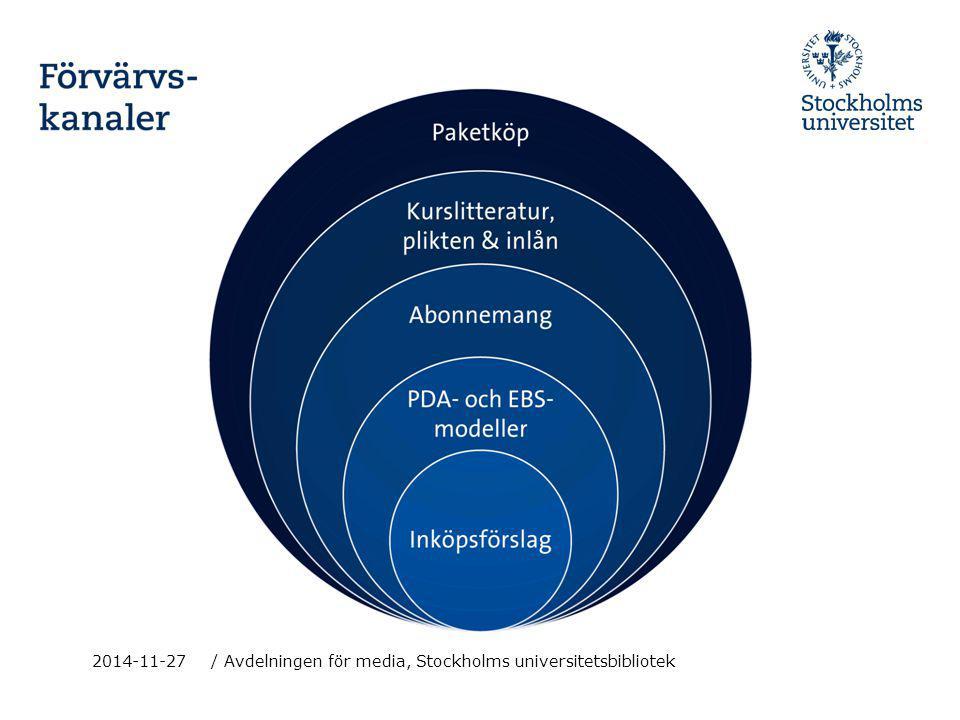 2014-11-27 / Avdelningen för media, Stockholms universitetsbibliotek