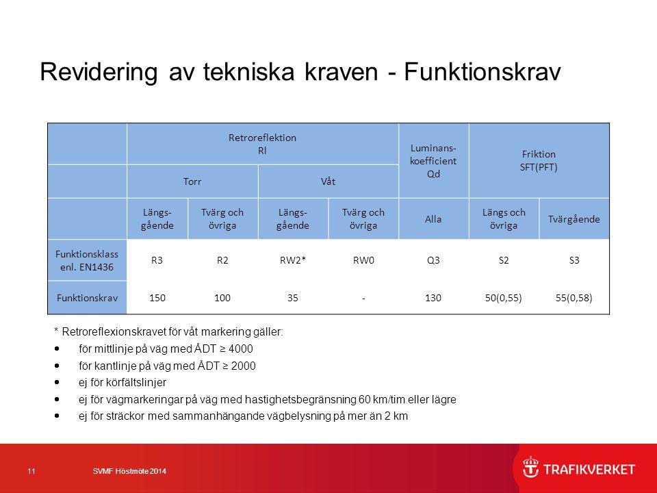 11 SVMF Höstmöte 2014 Revidering av tekniska kraven - Funktionskrav Retroreflektion Rl Luminans- koefficient Qd Friktion SFT(PFT) TorrVåt Längs- gåend