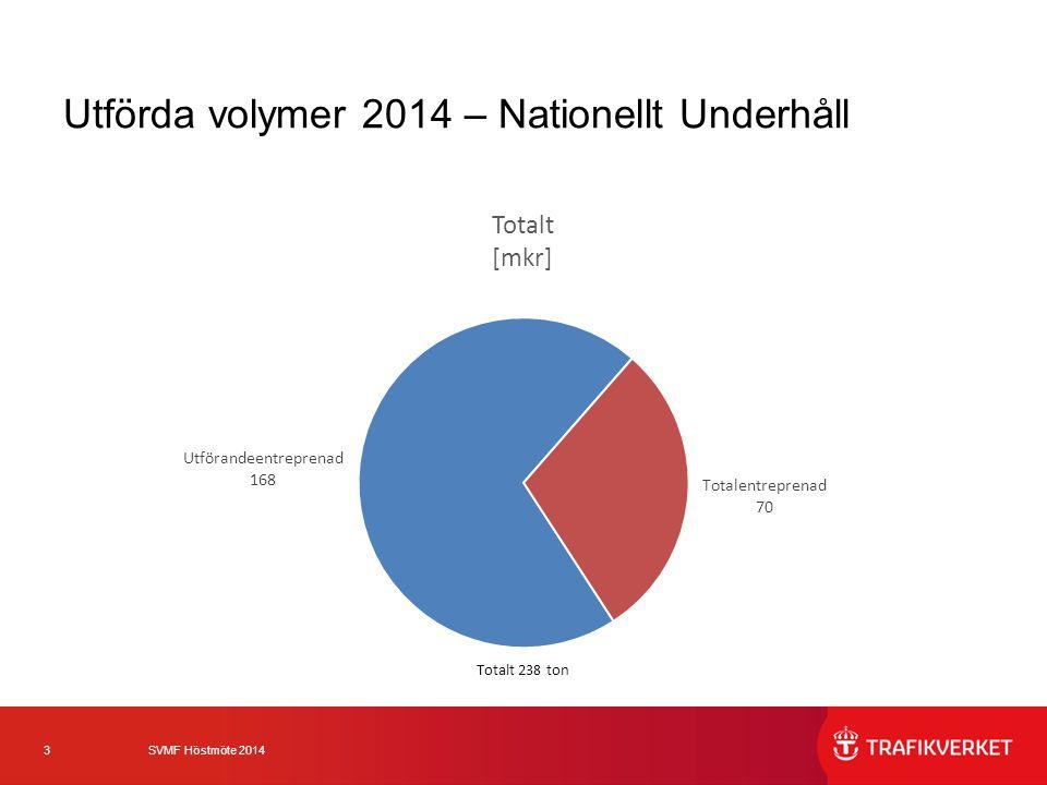 3 SVMF Höstmöte 2014 Utförda volymer 2014 – Nationellt Underhåll