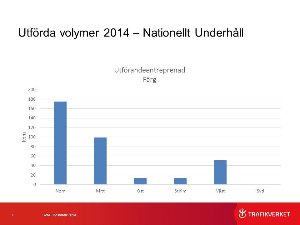 7 SVMF Höstmöte 2014 Utförda volymer 2014 – Nationellt Underhåll