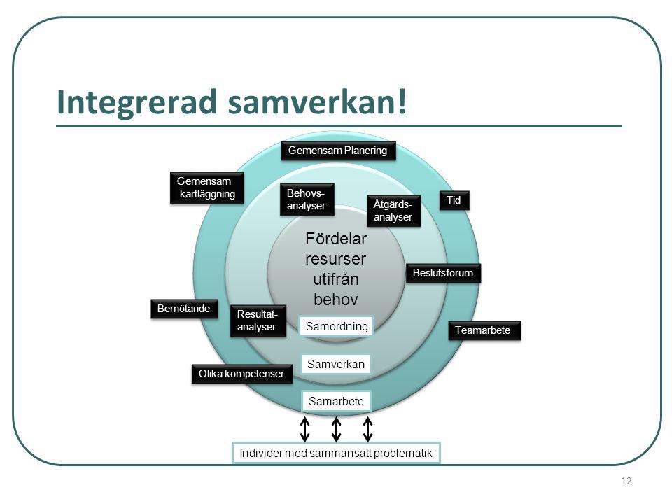 Integrerad samverkan! 12 Fördelar resurser utifrån behov Samverkan Samordning Samarbete Individer med sammansatt problematik Gemensam kartläggning Gem