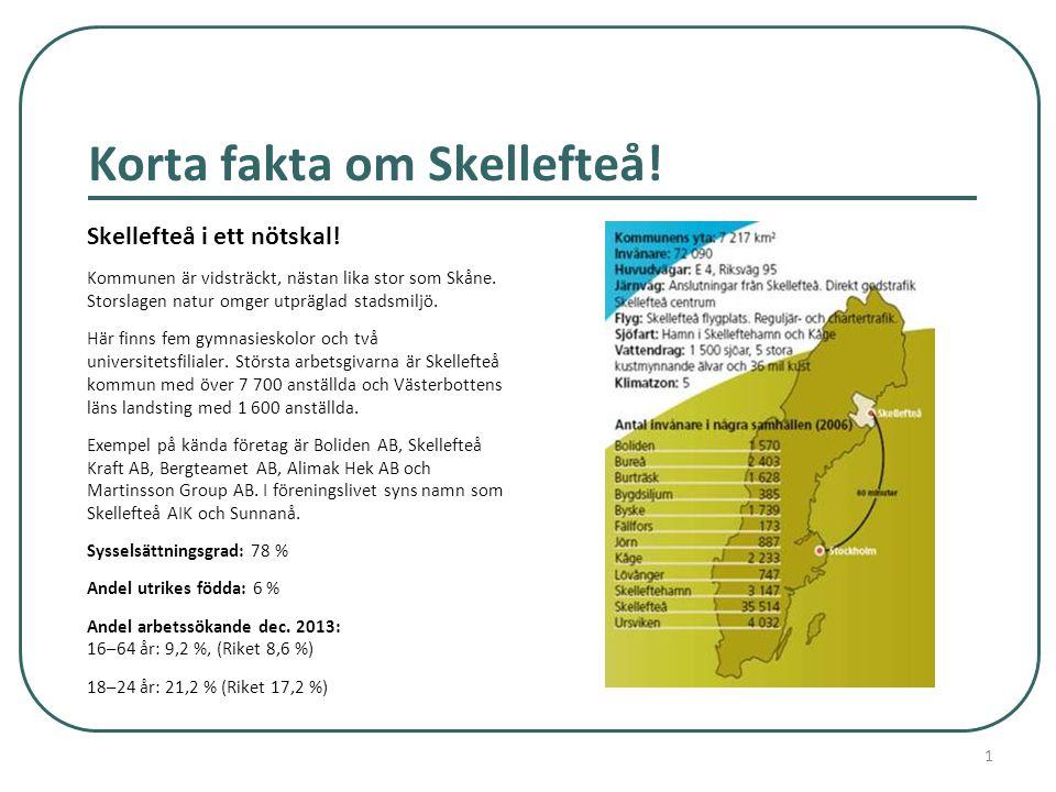 Korta fakta om Skellefteå! Skellefteå i ett nötskal! Kommunen är vidsträckt, nästan lika stor som Skåne. Storslagen natur omger utpräglad stadsmiljö.