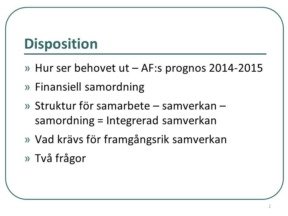 Disposition »Hur ser behovet ut – AF:s prognos 2014-2015 »Finansiell samordning »Struktur för samarbete – samverkan – samordning = Integrerad samverkan »Vad krävs för framgångsrik samverkan »Två frågor 2