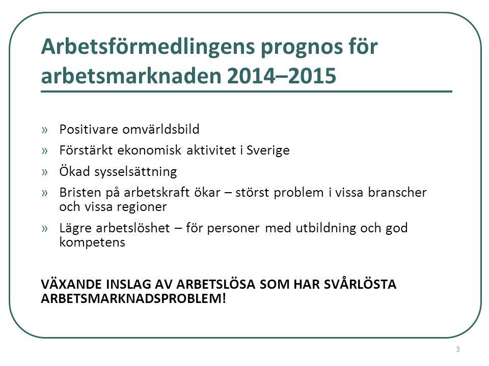 Arbetsförmedlingens prognos för arbetsmarknaden 2014–2015 »Positivare omvärldsbild »Förstärkt ekonomisk aktivitet i Sverige »Ökad sysselsättning »Bristen på arbetskraft ökar – störst problem i vissa branscher och vissa regioner »Lägre arbetslöshet – för personer med utbildning och god kompetens VÄXANDE INSLAG AV ARBETSLÖSA SOM HAR SVÅRLÖSTA ARBETSMARKNADSPROBLEM.