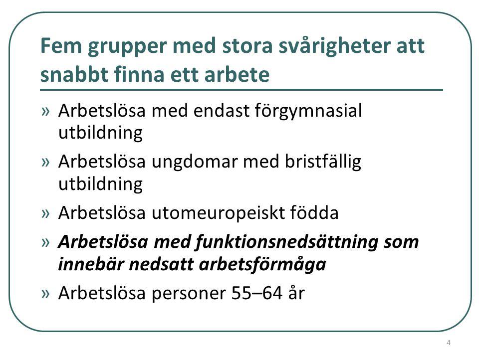 Antal arbetslösa personer 16-64 år med funktionsnedsättning i Skellefteå Öppet arbetslösa och sökande i program med aktivitetsstöd 5