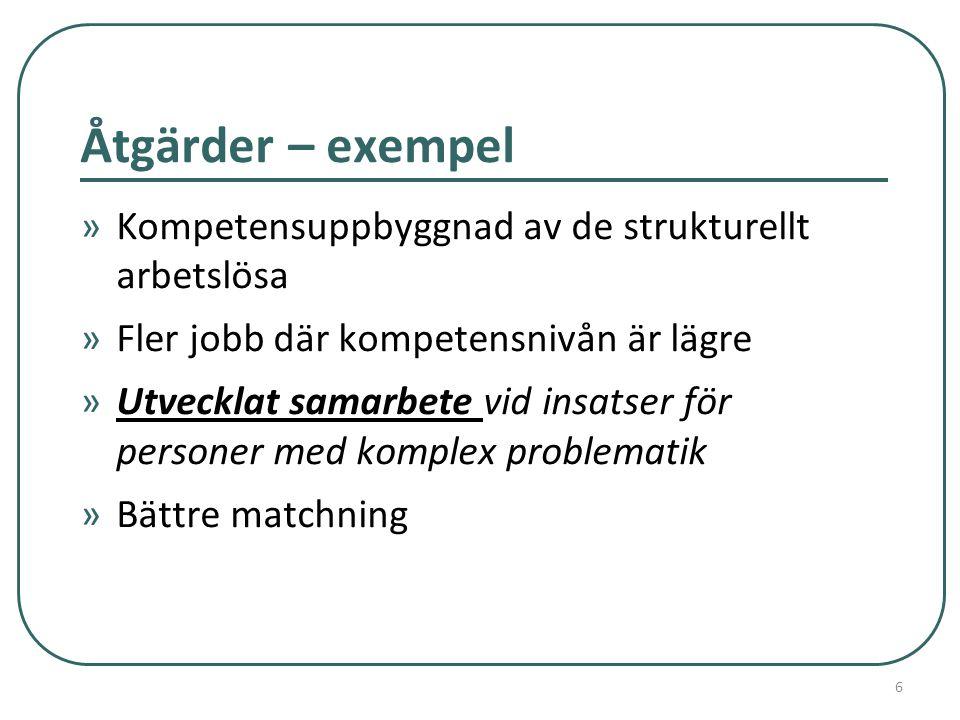 Åtgärder – exempel »Kompetensuppbyggnad av de strukturellt arbetslösa »Fler jobb där kompetensnivån är lägre »Utvecklat samarbete vid insatser för personer med komplex problematik »Bättre matchning 6