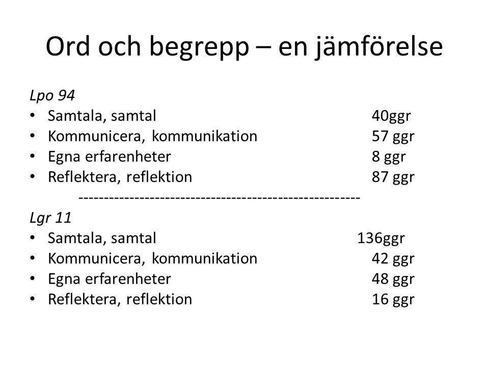 Ord och begrepp – en jämförelse Lpo 94 Samtala, samtal40ggr Kommunicera, kommunikation57 ggr Egna erfarenheter8 ggr Reflektera, reflektion87 ggr -----