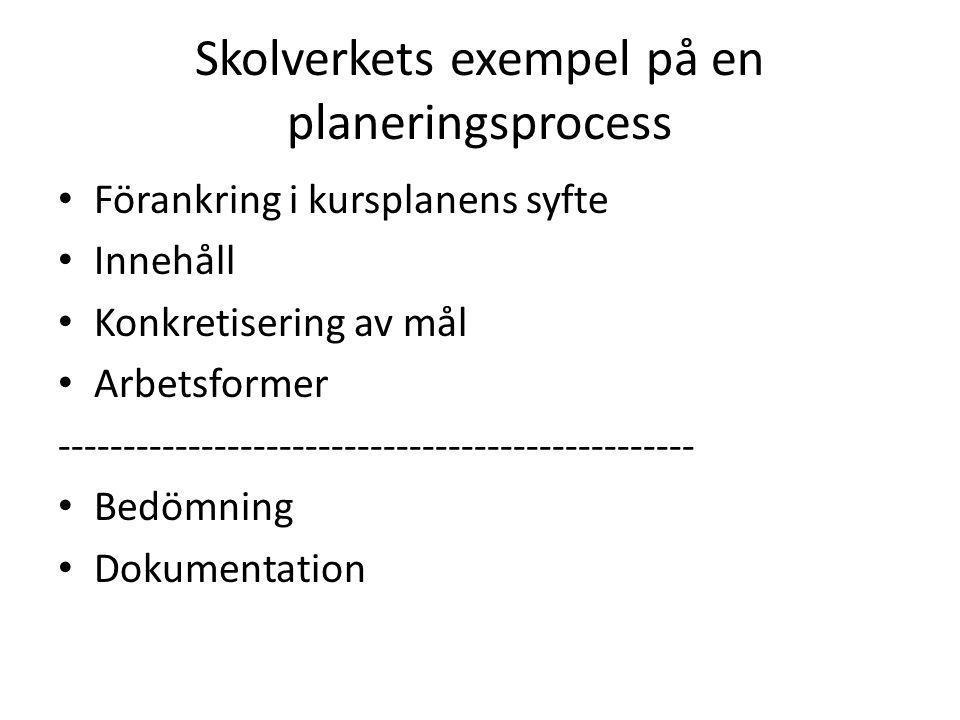 Skolverkets exempel på en planeringsprocess Förankring i kursplanens syfte Innehåll Konkretisering av mål Arbetsformer -------------------------------