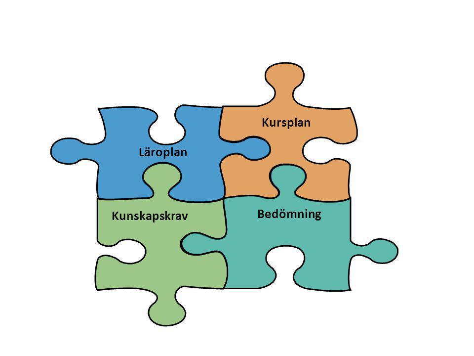 Exempel: Entreprenörskap i det centrala innehållet i slöjd åk 4-6 - Slöjdarbetets olika delar: idéutveckling, överväganden, framställning och värdering av arbetsprocessen.