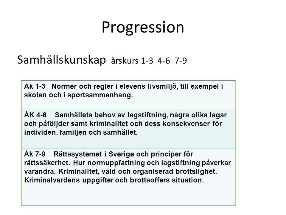 Progression Samhällskunskap årskurs 1-3 4-6 7-9 Åk 1-3 Normer och regler i elevens livsmiljö, till exempel i skolan och i sportsammanhang. ÅK 4-6 Samh