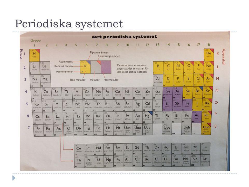 Periodiska systemet