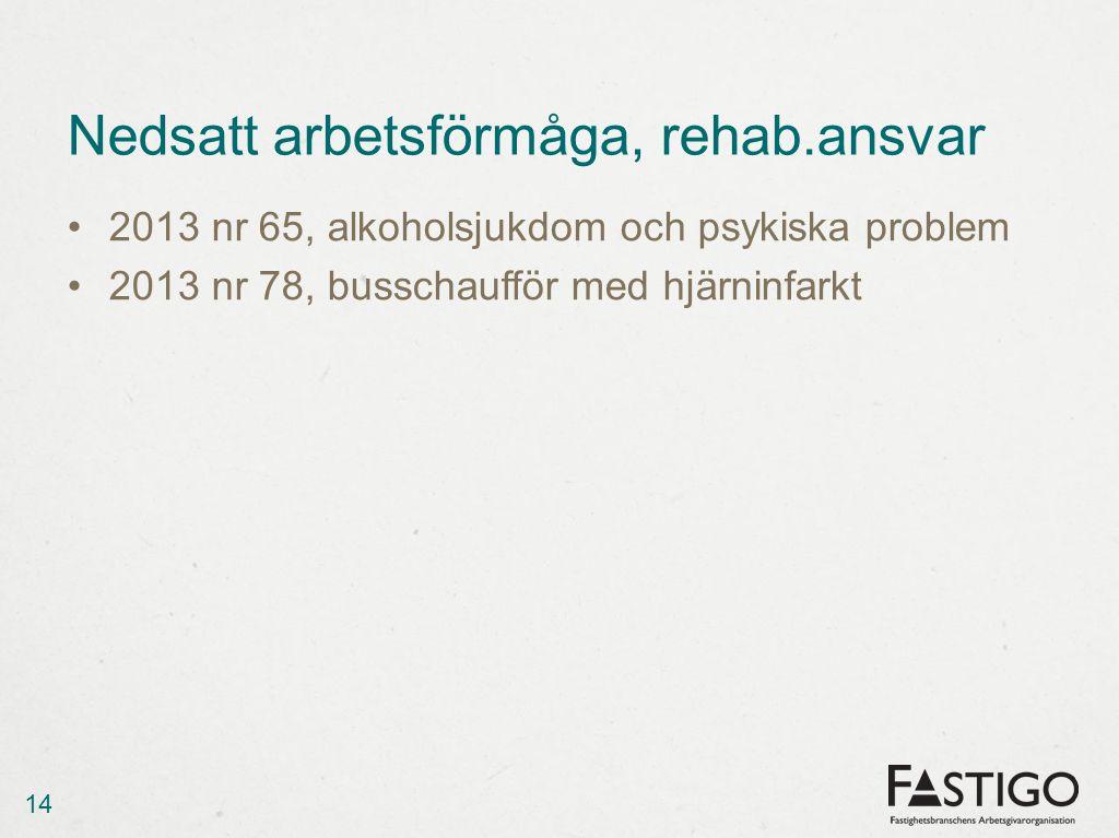 Nedsatt arbetsförmåga, rehab.ansvar 2013 nr 65, alkoholsjukdom och psykiska problem 2013 nr 78, busschaufför med hjärninfarkt 14