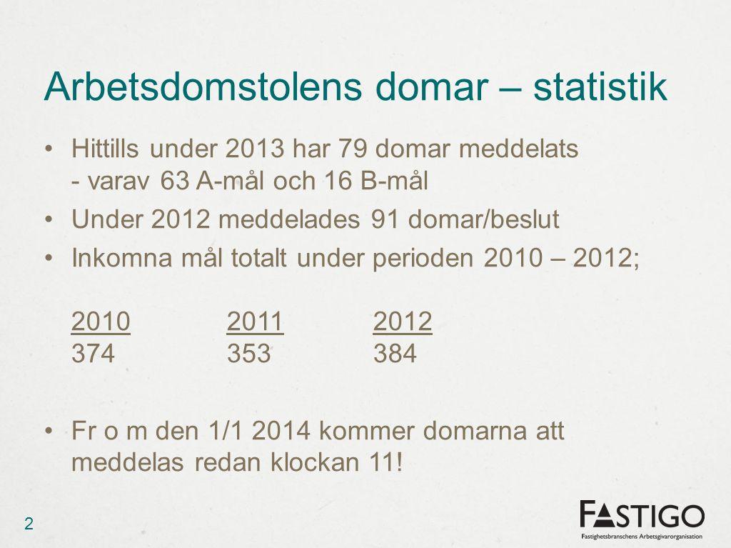Arbetsdomstolens domar – statistik Hittills under 2013 har 79 domar meddelats - varav 63 A-mål och 16 B-mål Under 2012 meddelades 91 domar/beslut Inko