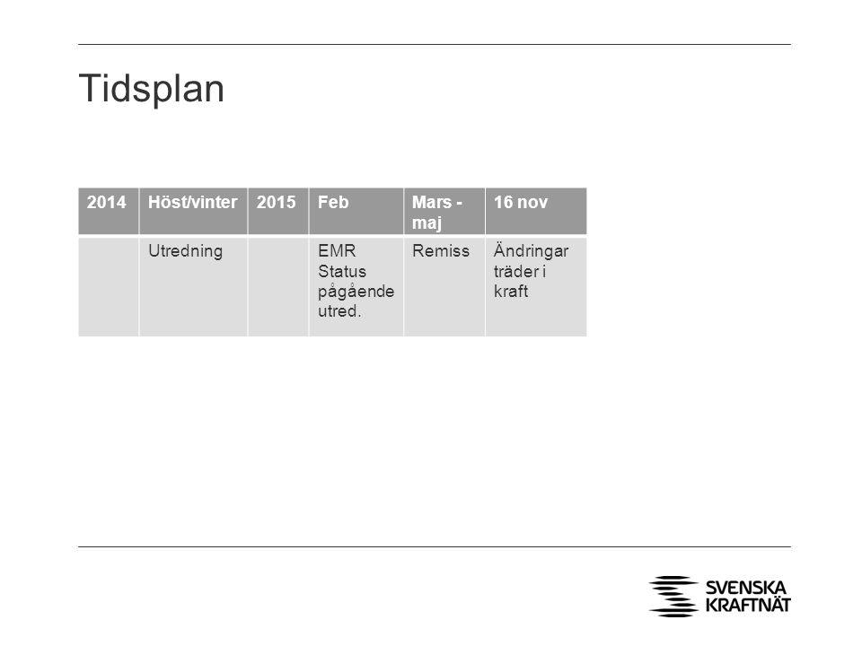 Tidsplan 2014Höst/vinter2015FebMars - maj 16 nov UtredningEMR Status pågående utred.