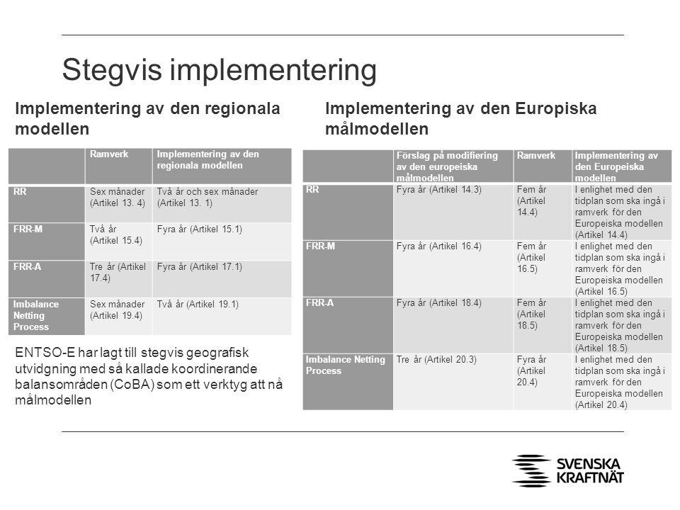 Stegvis implementering RamverkImplementering av den regionala modellen RRSex månader (Artikel 13.