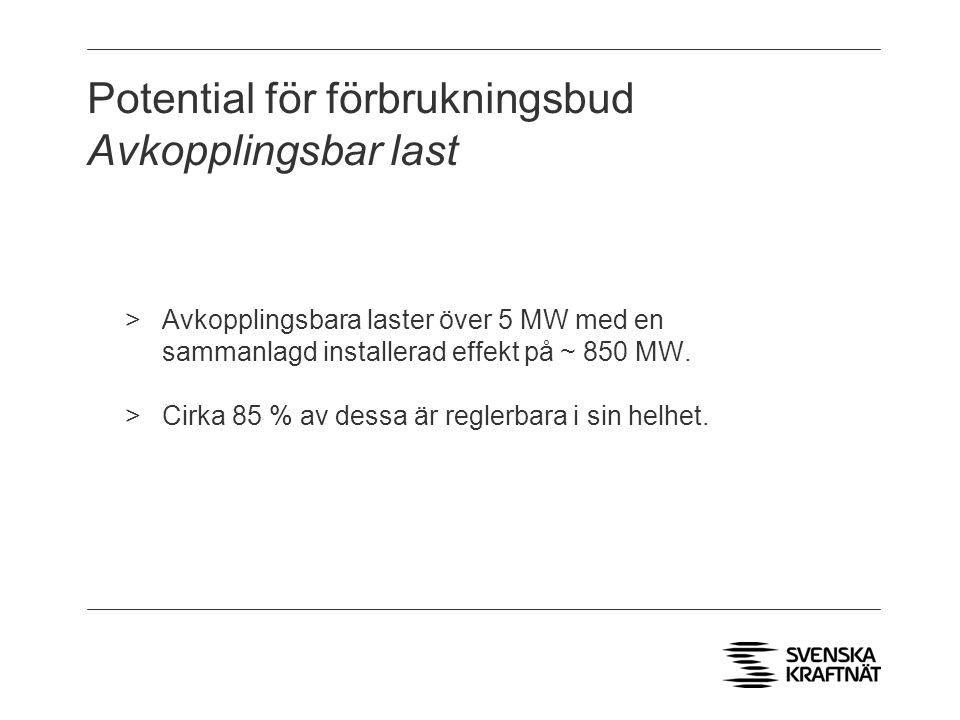 Potential för förbrukningsbud Avkopplingsbar last >Avkopplingsbara laster över 5 MW med en sammanlagd installerad effekt på ~ 850 MW.