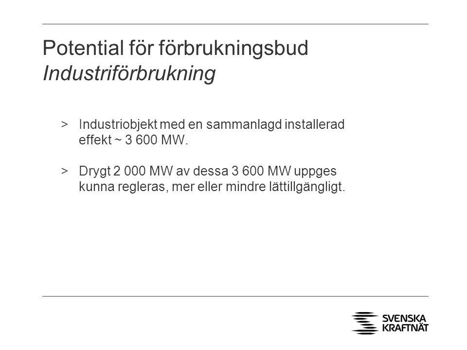 Potential för förbrukningsbud Industriförbrukning >Industriobjekt med en sammanlagd installerad effekt ~ 3 600 MW.
