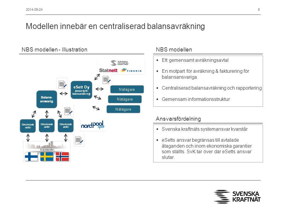 Balanskodens målbild >Ej helt fastställt – ramverk >Ganska likt Norden >Svårare att förändra >Skillnad: Balance Service Provider, BSP