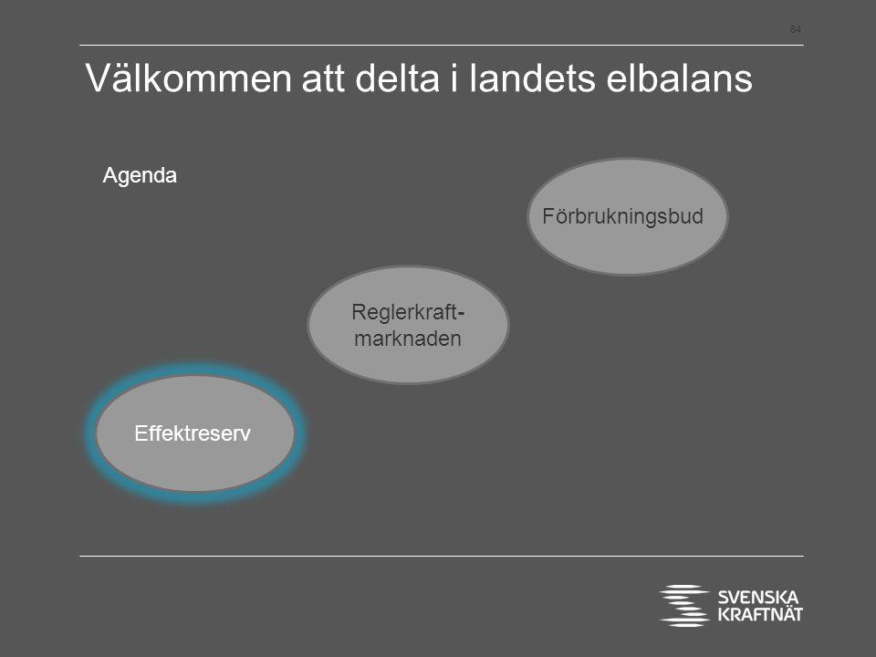 Välkommen att delta i landets elbalans 64 Förbrukningsbud Agenda Reglerkraft- marknaden