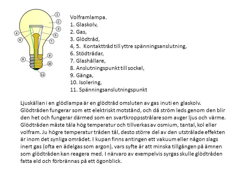 Volframlampa. 1. Glaskolv, 2. Gas, 3. Glödtråd, 4, 5. Kontakttråd till yttre spänningsanslutning, 6. Stödtrådar, 7. Glashållare, 8. Anslutningspunkt t