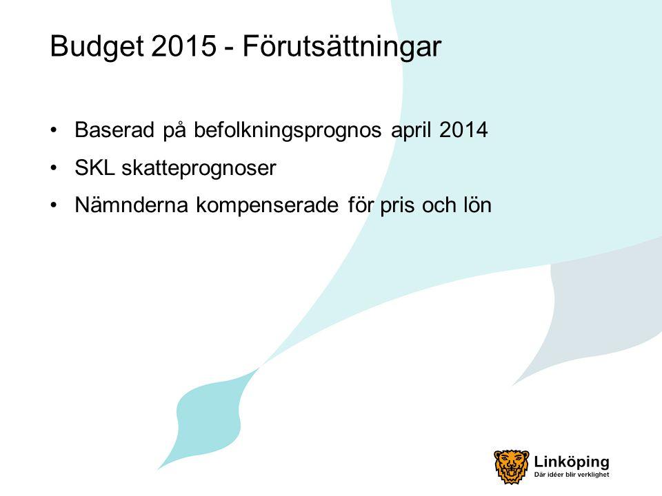 Budget 2015 – Reserver Resursmedel – 57 mnkr Reserv pris lön demografi – 172 mnkr Markeringar - 630 mnkr Resultatutjämningsreserv – 150 mnkr Likviditet – idag 500-600 mnkr Finansiella tillgångar – ca 8 mdkr