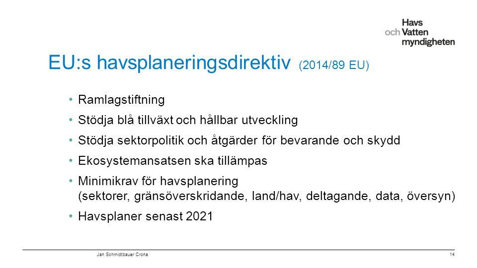"""För att ändra/uppdatera/ta bort """"Presentationsnamn"""" och """"Namn"""" i foten, gå in på """"Infoga - Sidhuvud/sidfot"""" EU:s havsplaneringsdirektiv (2014/89 EU) R"""