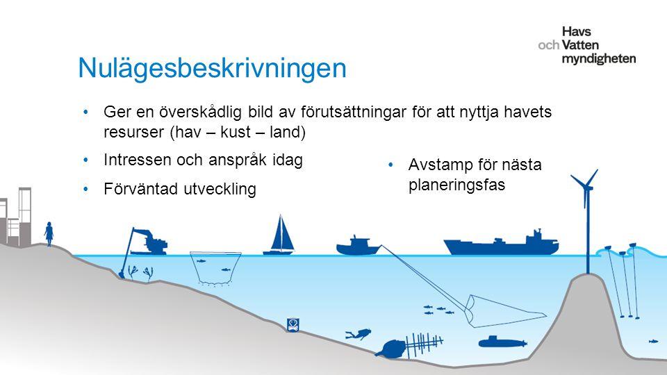 Nulägesbeskrivningen Ger en överskådlig bild av förutsättningar för att nyttja havets resurser (hav – kust – land) Intressen och anspråk idag Förvänta