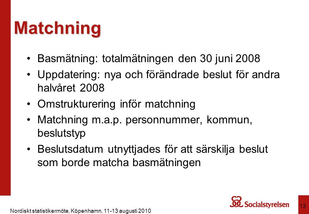 Nordiskt statistikermöte, Köpenhamn, 11-13 augusti 2010 13 Matchning Basmätning: totalmätningen den 30 juni 2008 Uppdatering: nya och förändrade beslu