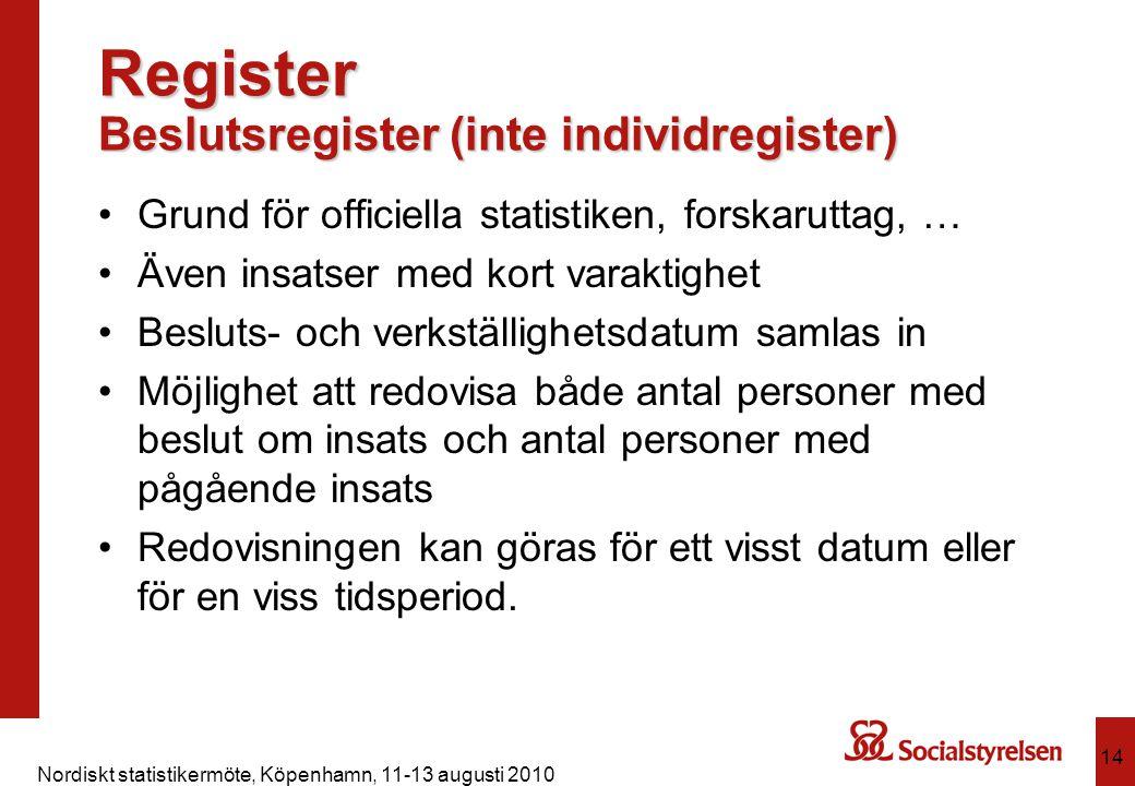 Nordiskt statistikermöte, Köpenhamn, 11-13 augusti 2010 14 Grund för officiella statistiken, forskaruttag, … Även insatser med kort varaktighet Beslut