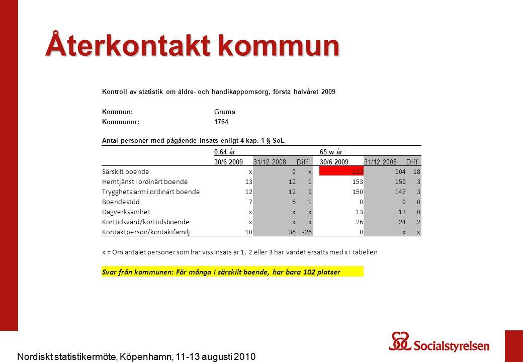 Nordiskt statistikermöte, Köpenhamn, 11-13 augusti 2010 Kontroll av statistik om äldre- och handikappomsorg, första halvåret 2009 Kommun:Grums Kommunn