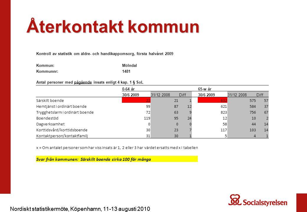 Nordiskt statistikermöte, Köpenhamn, 11-13 augusti 2010 Kontroll av statistik om äldre- och handikappomsorg, första halvåret 2009 Kommun:Mölndal Kommu