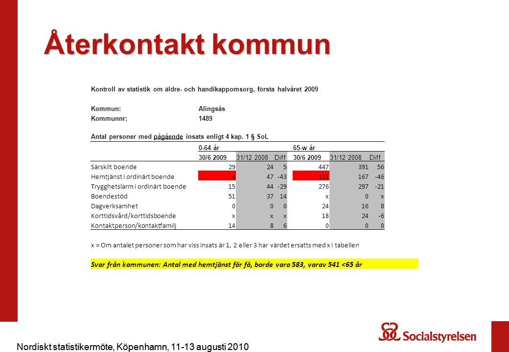 Nordiskt statistikermöte, Köpenhamn, 11-13 augusti 2010 Kontroll av statistik om äldre- och handikappomsorg, första halvåret 2009 Kommun:Alingsås Komm