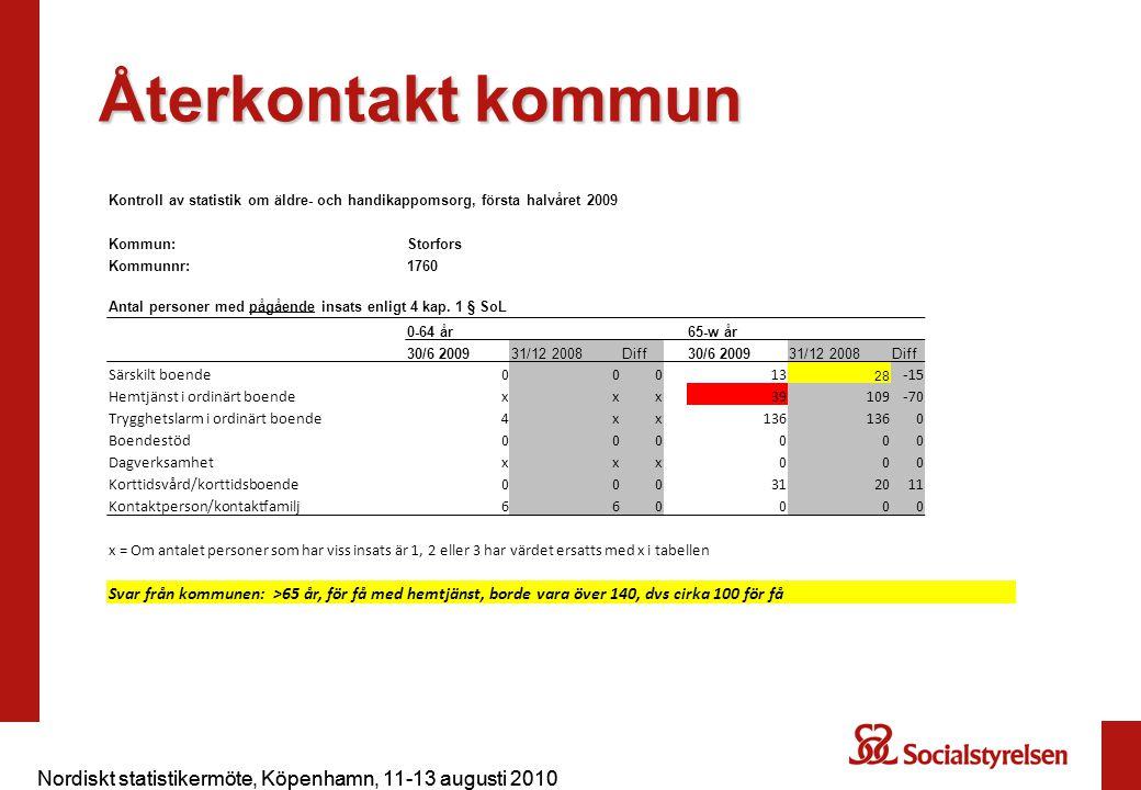Nordiskt statistikermöte, Köpenhamn, 11-13 augusti 2010 Kontroll av statistik om äldre- och handikappomsorg, första halvåret 2009 Kommun:Storfors Komm