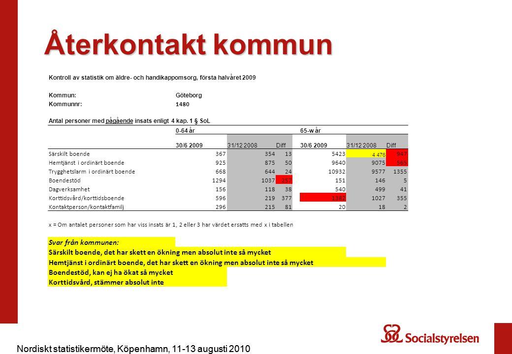 Nordiskt statistikermöte, Köpenhamn, 11-13 augusti 2010 Kontroll av statistik om äldre- och handikappomsorg, första halvåret 2009 Kommun:Göteborg Komm