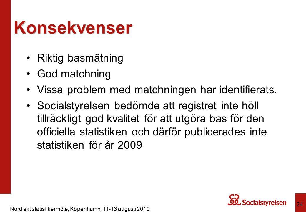 Nordiskt statistikermöte, Köpenhamn, 11-13 augusti 2010 24 Konsekvenser Riktig basmätning God matchning Vissa problem med matchningen har identifierat
