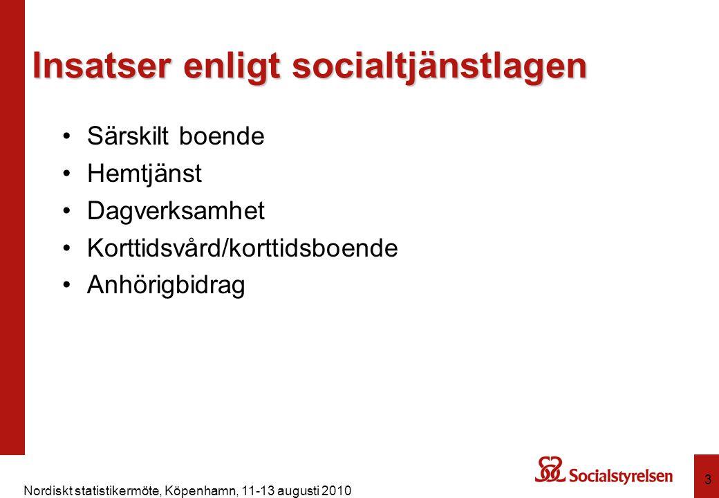 Nordiskt statistikermöte, Köpenhamn, 11-13 augusti 2010 3 Insatser enligt socialtjänstlagen Särskilt boende Hemtjänst Dagverksamhet Korttidsvård/kortt