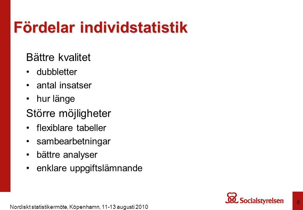 Nordiskt statistikermöte, Köpenhamn, 11-13 augusti 2010 6 Fördelar individstatistik Bättre kvalitet dubbletter antal insatser hur länge Större möjligh