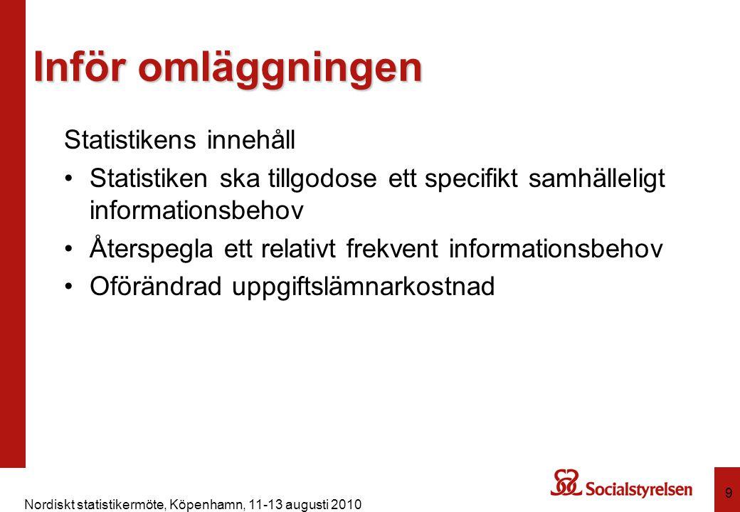 Nordiskt statistikermöte, Köpenhamn, 11-13 augusti 2010 10 Test av kommunernas tillgång till variablerna Finns uppgiften registrerad i kommunens IT- system Finns i akt/journal men inte i kommunens IT- system Finns inte alls på individnivå Vet ej