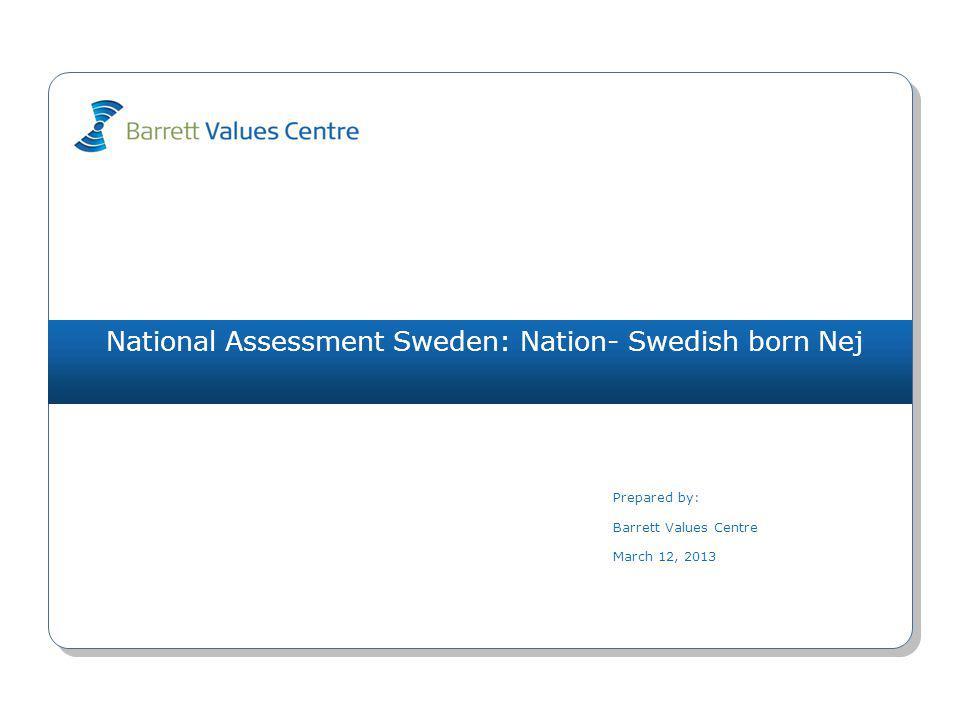 National Assessment Sweden: Nation- Swedish born Nej (61) arbetslöshet (L) 341(O) materialistiskt (L) 221(I) skyller på varandra (L) 222(R) byråkrati (L) 213(O) osäkerhet om framtiden (L) 211(I) utbildningsmöjligheter 203(O) resursslöseri (L) 193(O) yttrandefrihet 184(O) elitism (L) 173(R) etnisk diskriminering (L) 172(R) fred 177(S) mångfald 174(R) ekonomisk stabilitet 321(I) arbetstillfällen 301(O) välfungerande sjukvård 291(O) ansvar för kommande generationer 247(S) miljömedvetenhet 216(S) jämlikhet 194(R) omsorg om de utsatta 174(S) demokratiska processer 164(R) pålitlig samhällsservice 163(O) mänskliga rättigheter 157(S) omsorg om de äldre 154(S) Values PlotMarch 12, 2013 Copyright 2013 Barrett Values Centre I = Individuell R = Relationsvärdering Understruket med svart = PV & CC Orange = PV, CC & DC Orange = CC & DC Blå = PV & DC P = Positiv L = Möjligtvis begränsande (vit cirkel) O = Organisationsvärdering S = Samhällsvärdering Värderingar som matchar PV - CC 0 CC - DC 0 PV - DC 0 Hälsoindex (PL) PV - 11-0 CC - 4-8 DC - 11-0 ansvar 224(I) familj 212(R) humor/ glädje 215(I) ärlighet 215(I) tar ansvar 204(R) ambition 183(I) självständighet 174(I) anpassningsbarhet 164(I) generositet 165(R) respekt 162(R) rättvisa 165(R) NivåPersonliga värderingar (PV)Nuvarande kulturella värderingar (CC)Önskade kulturella värderingar (DC) 7 6 5 4 3 2 1 IRS (P)=6-5-0 IRS (L)=0-0-0IROS (P)=0-1-2-1 IROS (L)=2-3-3-0IROS (P)=1-2-3-5 IROS (L)=0-0-0-0