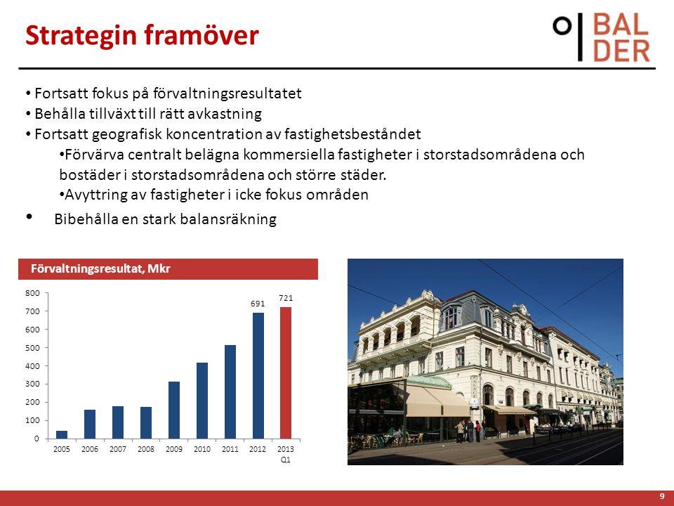 9 Strategin framöver Fortsatt fokus på förvaltningsresultatet Behålla tillväxt till rätt avkastning Fortsatt geografisk koncentration av fastighetsbes