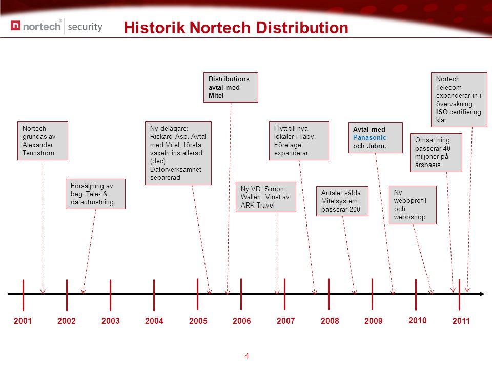 Bakgrund till samarbete 5  Panasonic: Nortech är en lagom stor Telecom distributör med ett tydligt fokus på IP teknologi.